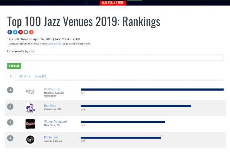 Джаз клуб москва рейтинг партнеры ночной клуб